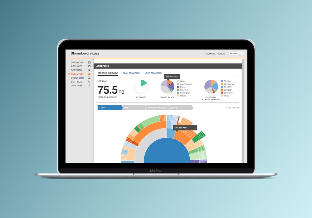 Bloomberg big data web dashboard