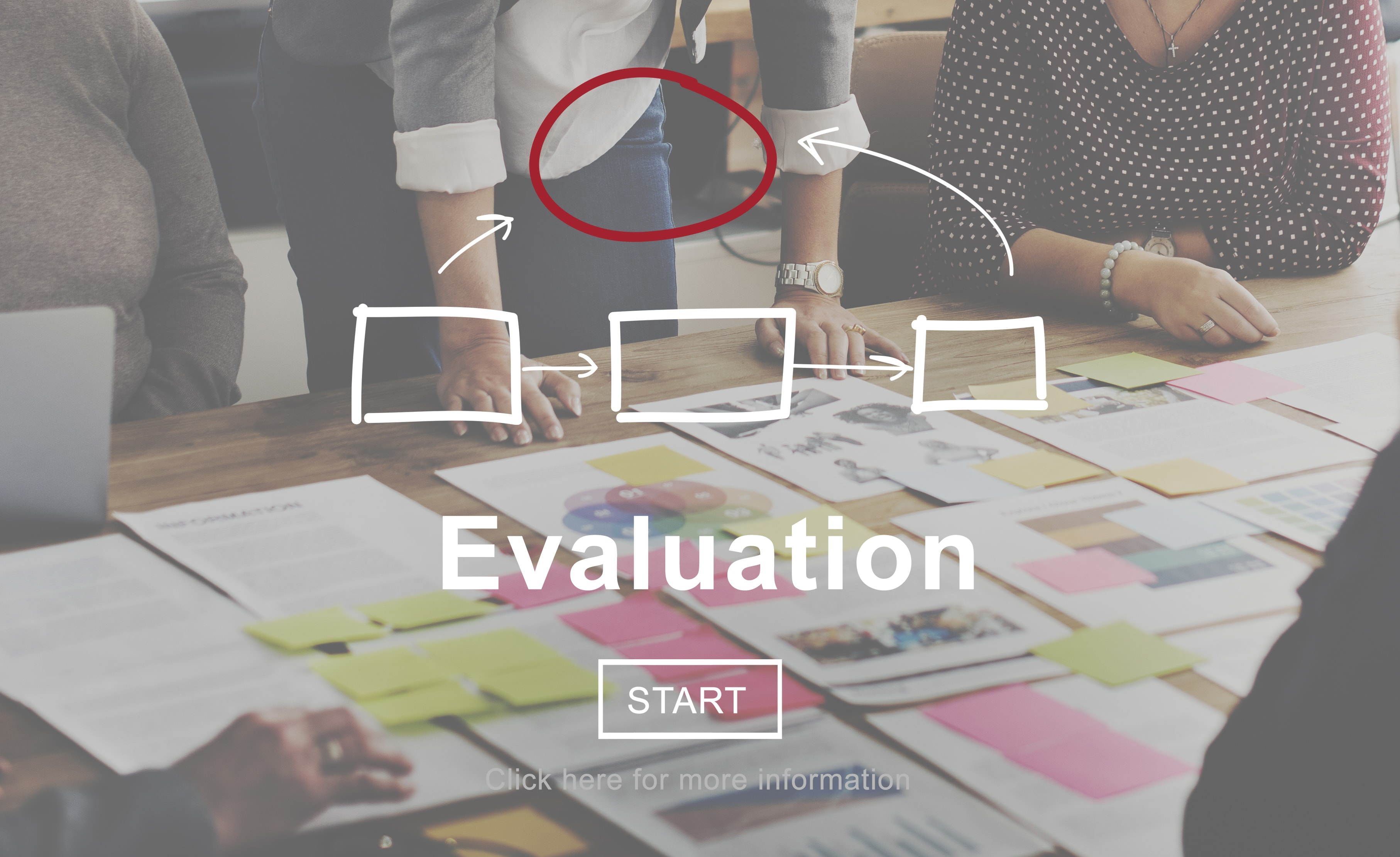 check the post:Evaluation: The First and Final Steps in Custom Software Development for a description of the image