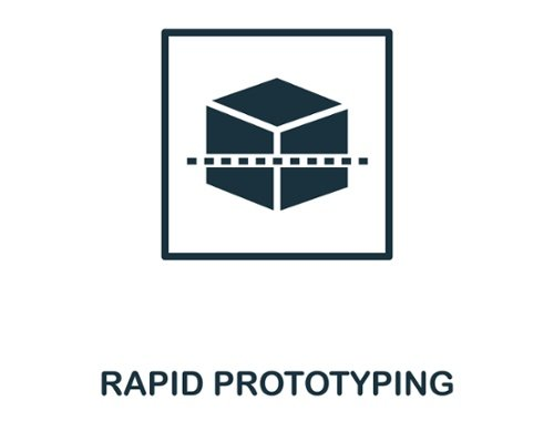 check the post:Rapid Prototyping in 2020 for a description of the image