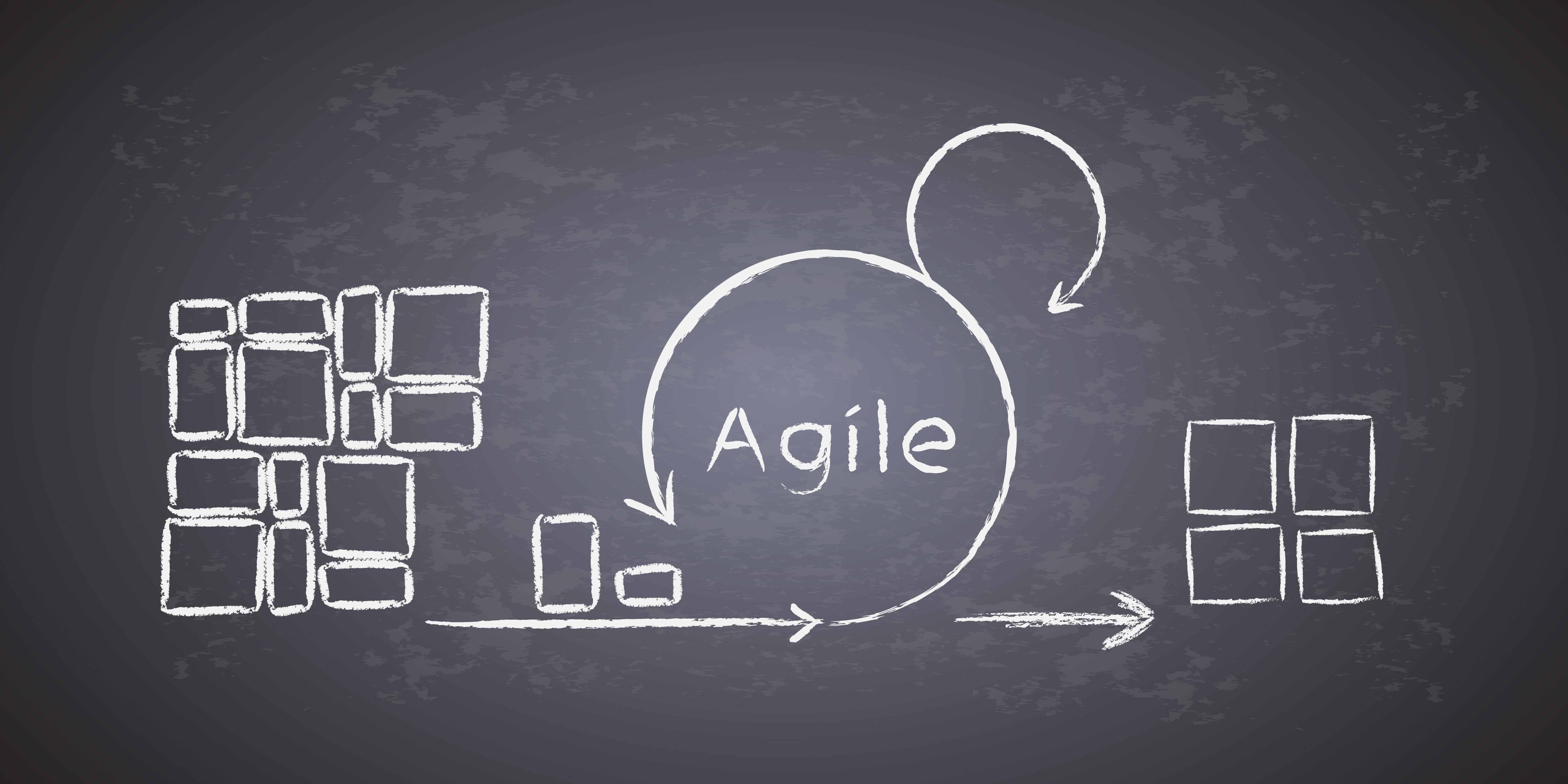 check the post:How to Prioritize Agile Backlog for a description of the image