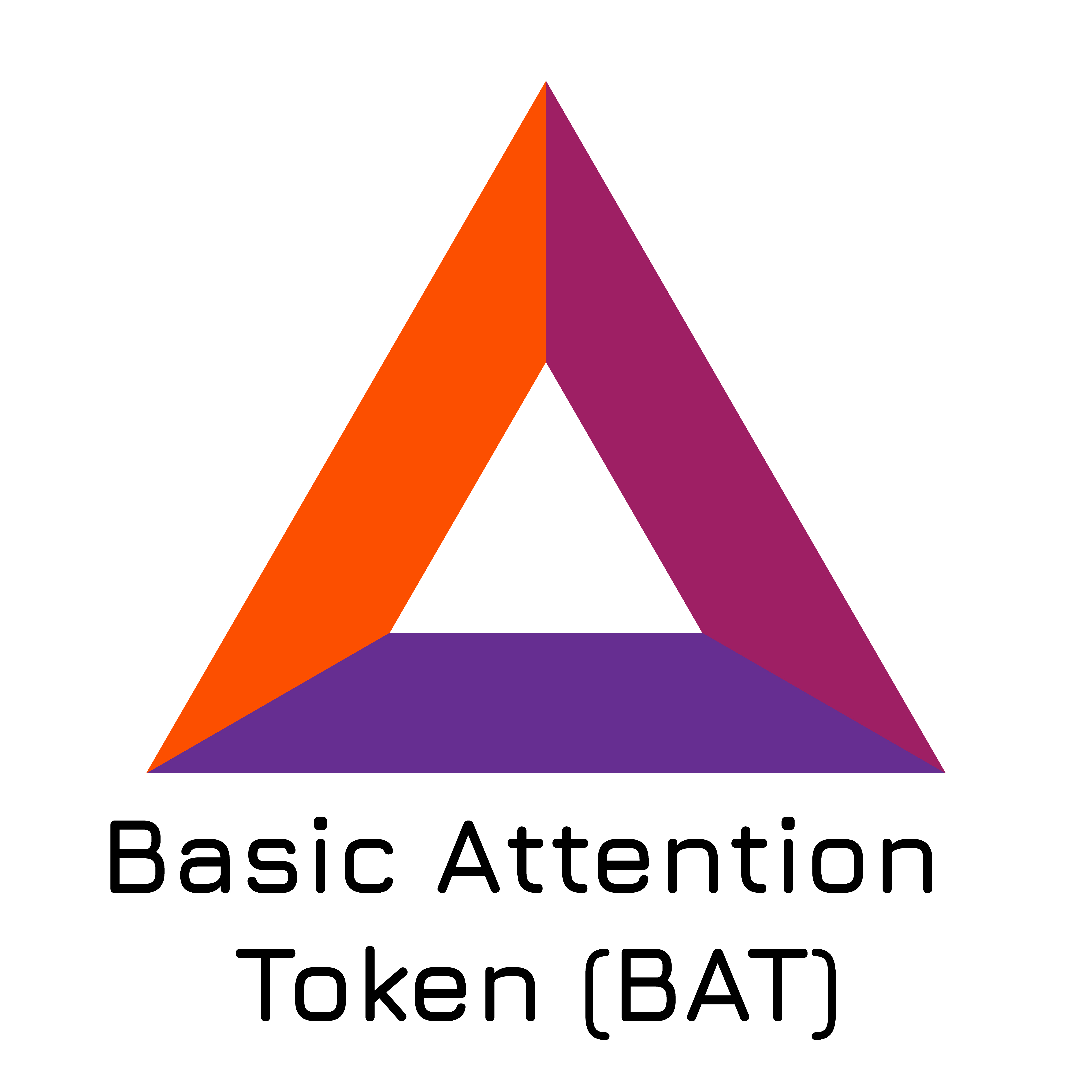 check the post:Basic Attention Token - The Future of Advertising for a description of the image